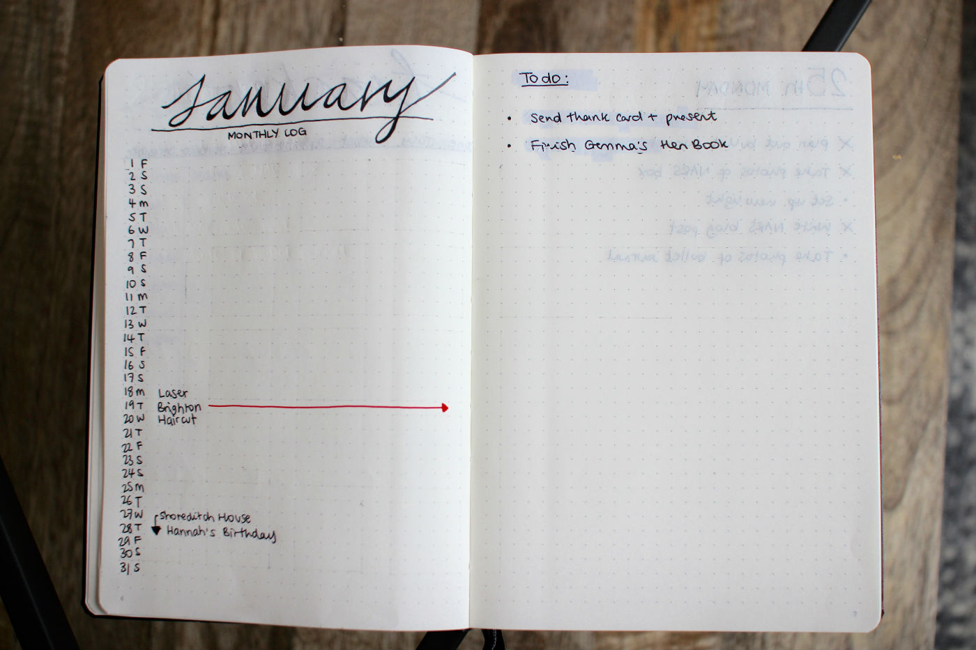 Starting My Bullet Journal Ndash Lily Pebbles